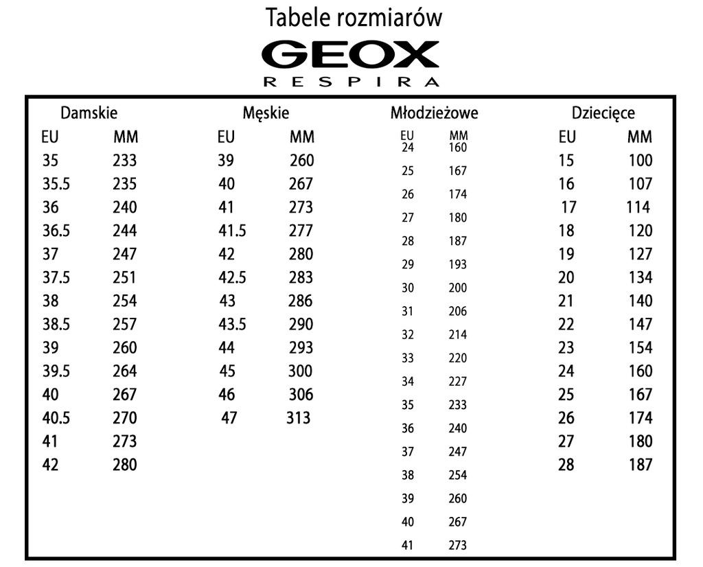 GEOX D Shahira B (granat) (D62N1B00222C4002) 35