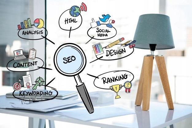 Copywriting- teksty SEO, FB, Blog-3000 znaków.