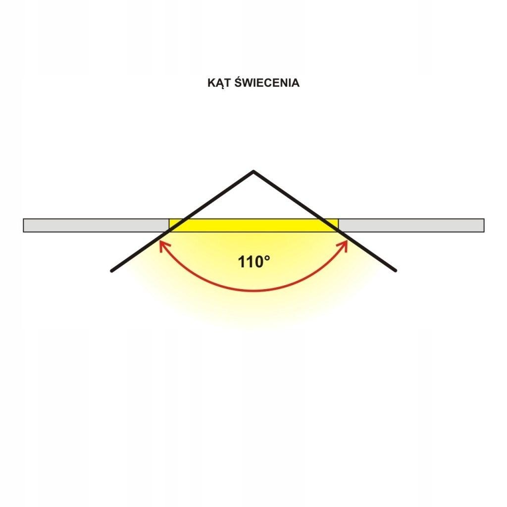 Panel LED ART, 30x30cm, 8W, AC-230V, W 4000K