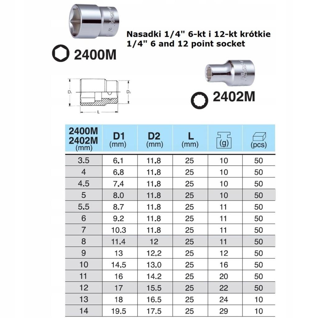 Nasadka 6-kątna 1/4'' 5mm dł. 25mm HANS 2400M/5