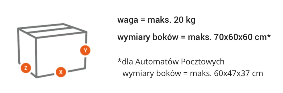 Metody Dostawy Poczty Polskiej Nowy Model Rozliczeniowy Wazne Dla Sprzedajacych Allegro