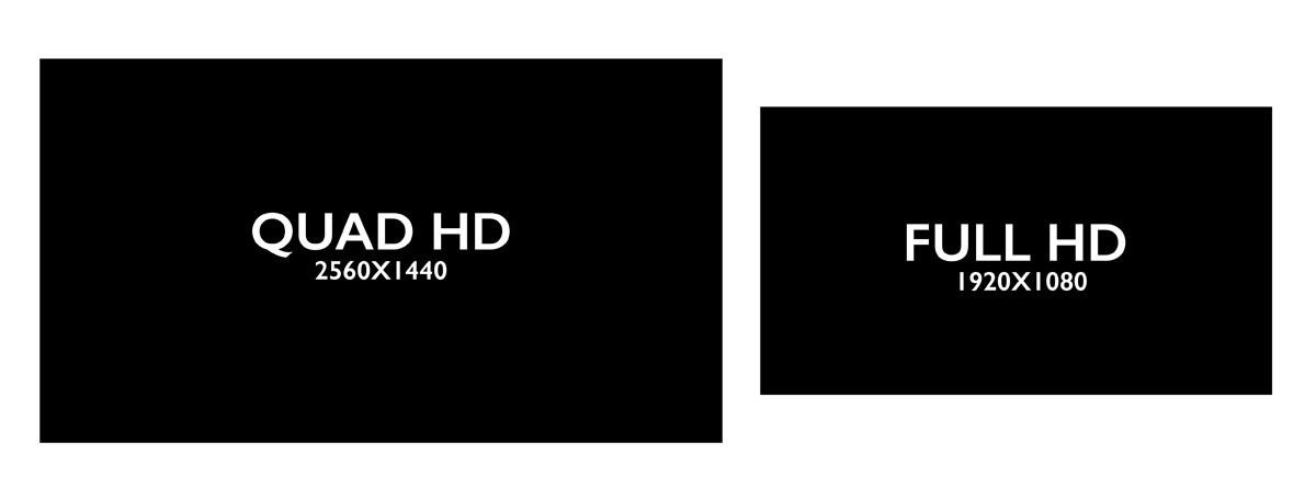 Quad HD vs Full HD