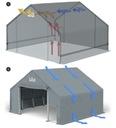 8x8m 3-5,1m Namiot magazynowy hala namiotowa Rodzaj poszycia PVC