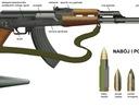Plansza Plakat AK-47 Kałasznikow 32cmx45cm Schemat
