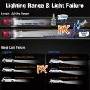 Nowe SUPER MOCNE żarniki HID XENON H7 5000K AC 55W Liczba sztuk 2 szt.