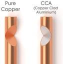 Kabel Przewód Głośnikowy OFC 2x4 z Czystej Miedzi Model 2x4mm OFC