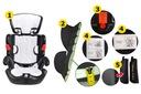 Fotelik Samochodowy Summer Baby A-2020 9-36 kg Mocowanie fotelika względem kierunku jazdy przodem do kierunku jazdy