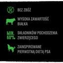 CRAVE - sucha karma 7kg z jagnięciną i wołowiną Wielkość psa wszystkie rasy