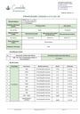 Olej konopny CBD 15% 10ml Full Spectrum + GRATIS Waga (z opakowaniem) 0.1 kg