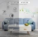 Sterylizator powietrza UV USB do aut/ do mieszkań Wydajność oczyszczania 15 m³/h