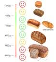 Automat do chleba Wypiekacz Yoer 19 prog. PRZEPISY Głębokość produktu 26.3 cm