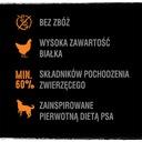 CRAVE Indyk Kurczak 2.8kg BEZ ZBÓŻ karma dla psa Nazwa handlowa CRAVE Indyk z Kurczakiem 2.8kg