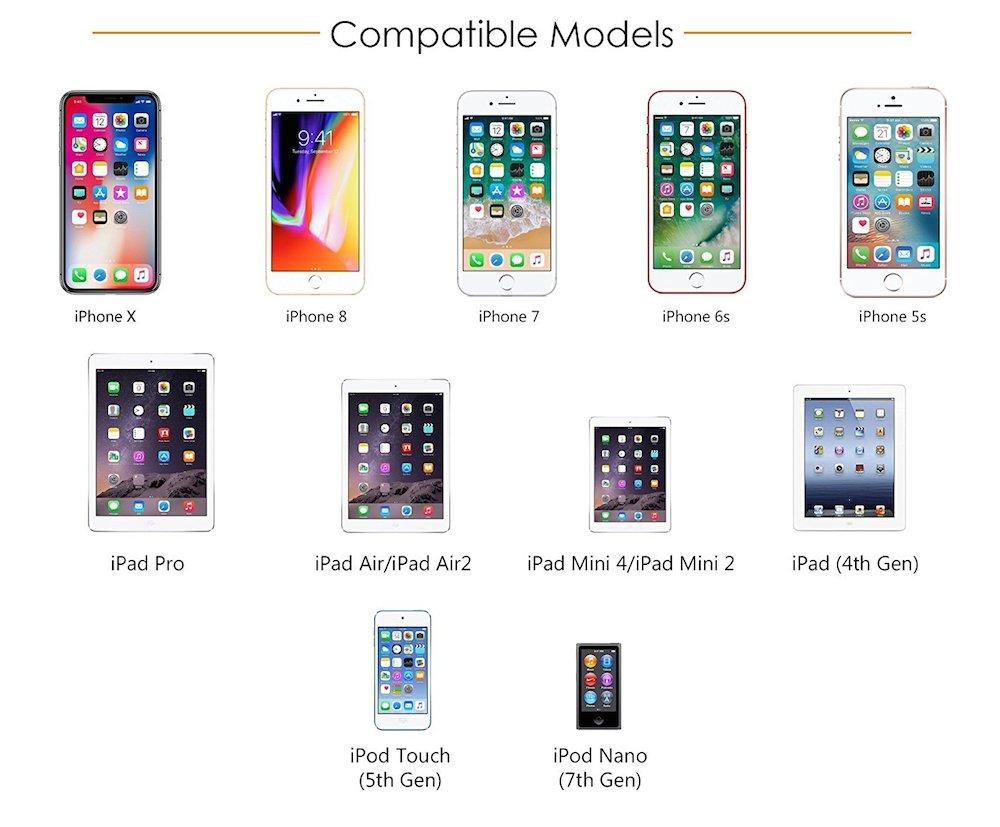Ipad Retina Wallpaper For Iphone X 8 7 6: Kabel USB Do IPhone 5 6 7 8 X IPad Lightning 2m 7175570556