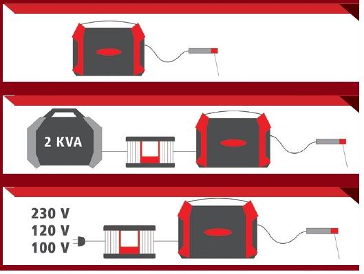 spawarka akumulatorowa fronius accupocket 150 7841018967. Black Bedroom Furniture Sets. Home Design Ideas
