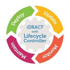 Лицензия iDRAC 7 Enterprise R720XD R420 R520 R620 доставка товаров из Польши и Allegro на русском
