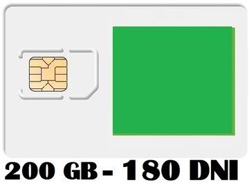 ПЛЮС ИНТЕРНЕТ НА КАРТУ iPLUS 200 ГБ 3G/LTE доставка товаров из Польши и Allegro на русском