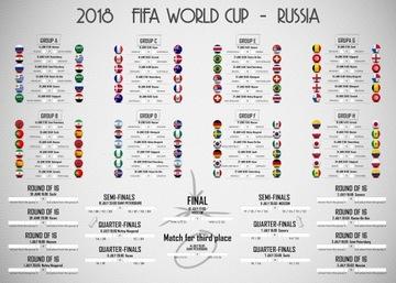 FIFA World Cup Russia 2018 плакат английская версия доставка товаров из Польши и Allegro на русском