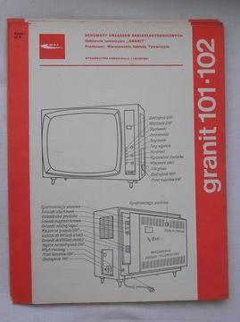 ODBIORNIK TELEWIZYJNY GRANIT 101 102 INSTRUKCJA доставка товаров из Польши и Allegro на русском