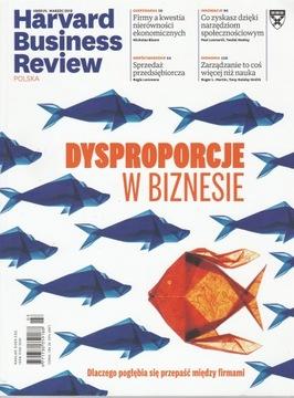 Диспропорции в бизнесе Harvard Business Review доставка товаров из Польши и Allegro на русском