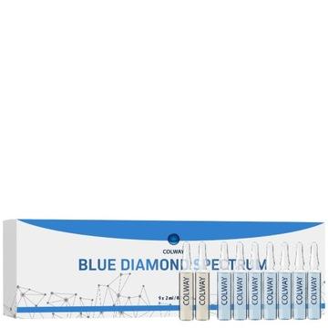 BLUE DIAMOND SPECTRUM KOLAGENOWA ODNOWA COLWAY доставка товаров из Польши и Allegro на русском