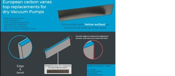 Becker VTLF 2.250, WN124-196 Graphite Blades