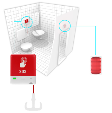 Systém prijímania KALER. Kúpeľňový set.