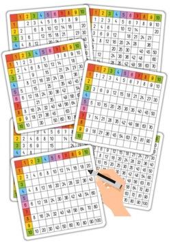 Štvorce s multiplikačným stolom (8 kariet + fixka)