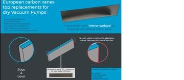 Becker 901352 Graphite Blades, VT / DT 3.40 / 4.40