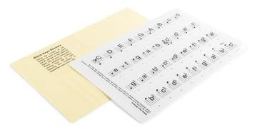 Kľúče-vymeniteľné klávesnice / vedecké prekrytie