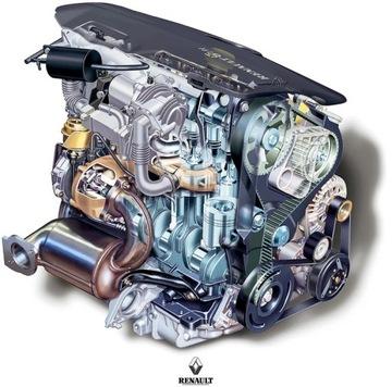 двигатель 1.9 dci 120 km renault megane ii scenic ii - фото