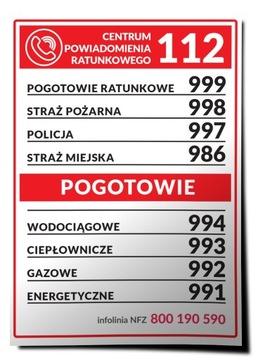 Информационное табло, номера сигнализации А4 PCV