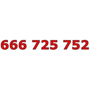 666 725 752 ŁATWY ZŁOTY NUMER STARTER