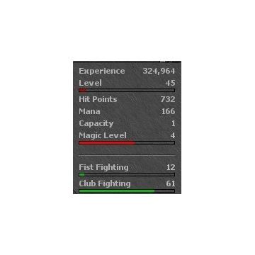 Knight 45 lvl - Retrocores ZENERA