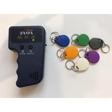 Kopiarka RFID