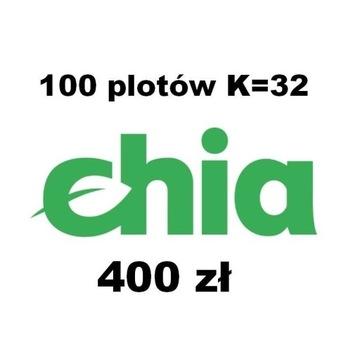 działki 100 x plot CHIA Network k=32