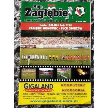 Program Zagłębie Sosnowiec Ruch Chorzów 2005