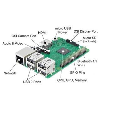 Raspberry Pi 3 Model B+Obudowa, zasilacz, karta