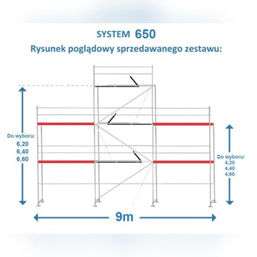 RUSZTOWANIE SYSTEM 650 NA UŻYWANYM PODEŚCIE 3,0m