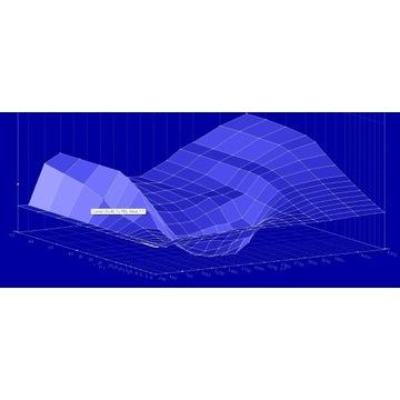 Chiptuning indywidualny 2.0 TDI BKD - podnieś moc