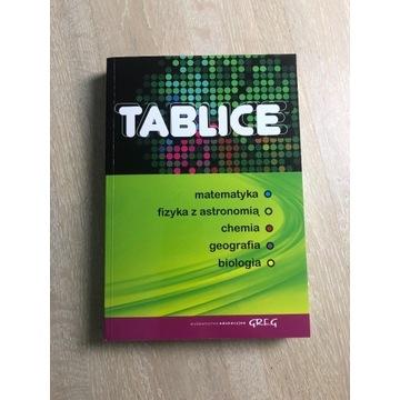 Tablice - matematyka, fizyka z astronomią...