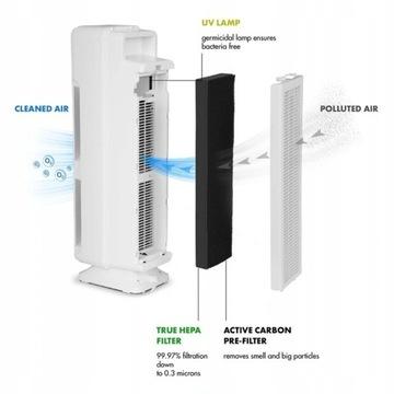 OCZYSZCZACZ Powietrza  Wirusy Filtr HEPA LAMPA UV