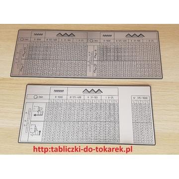 Tokarka C13MB Tabliczka Tabela Gwintów