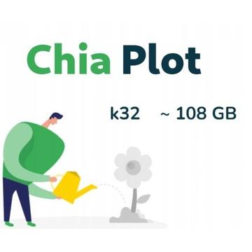 Chia plot k32