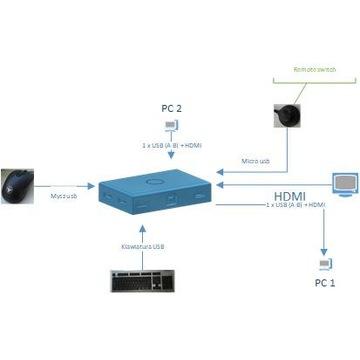 Przełącznik switch PC-KVM klawiatura i mysz