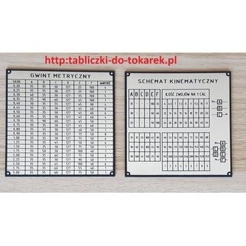Tokarka TSA-16 Tabliczka Tabliczki Tabela Gwintów