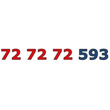 72 72 72 593 ZŁOTY ŁATWY NUMER STARTER