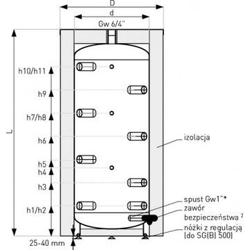 Zbiornik buforowy C.O. 500l Galmet + iozlacja PUR