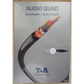 T+A Audio Quad (Carbon) 0.7m XLR (również AES/EBU)