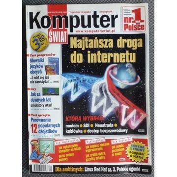 Komputer Świat, Niezbędnik +CD/DVD OKAZJA