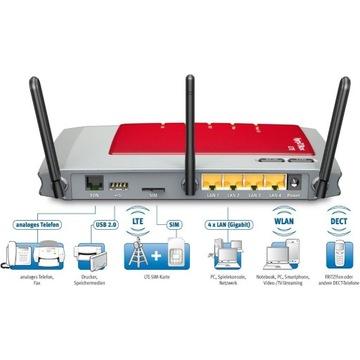Router AVM FRITZ!Box 6840 LTE (cena do negocjacji)